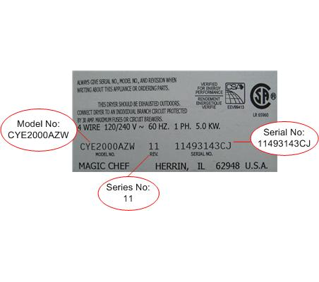 Sample Model Number Tag